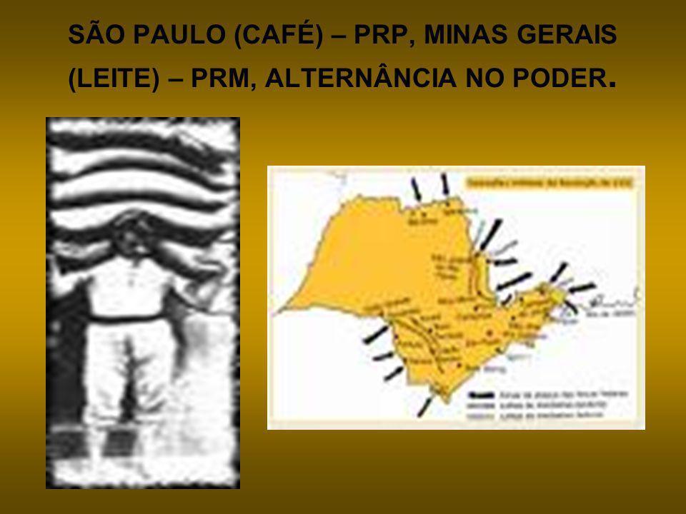SÃO PAULO (CAFÉ) – PRP, MINAS GERAIS (LEITE) – PRM, ALTERNÂNCIA NO PODER.