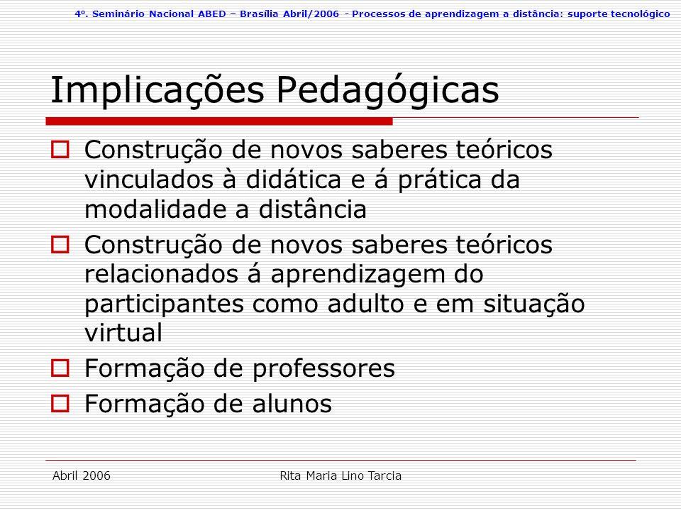 4 o. Seminário Nacional ABED – Brasília Abril/2006 - Processos de aprendizagem a distância: suporte tecnológico Abril 2006Rita Maria Lino Tarcia Impli