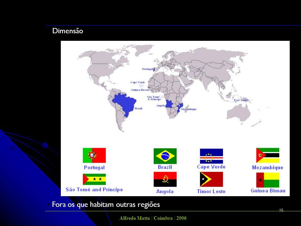 15 Representação dos professores sobre formação em EAD Dimensão Fora os que habitam outras regiões Alfredo Matta | Coimbra | 2006