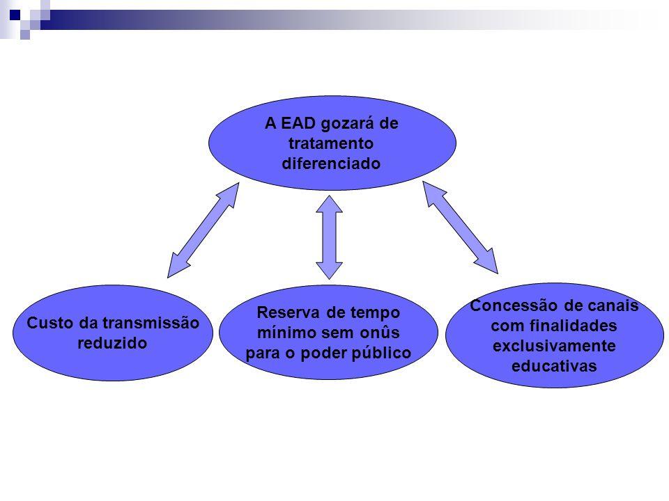 Para garantir qualidade ao processo cabe a instituição: A.