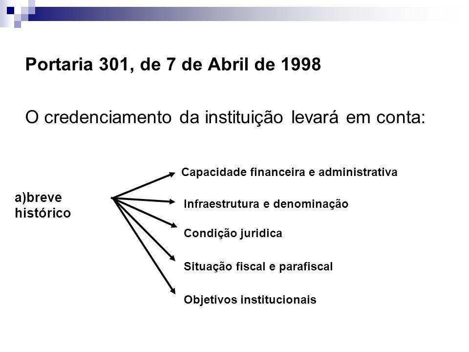 Portaria 301, de 7 de Abril de 1998 O credenciamento da instituição levará em conta: Capacidade financeira e administrativa Infraestrutura e denominaç