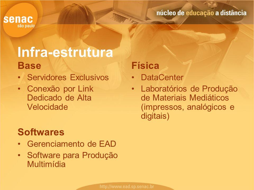 Base Servidores Exclusivos Conexão por Link Dedicado de Alta Velocidade Softwares Gerenciamento de EAD Software para Produção Multimídia Infra-estrutu