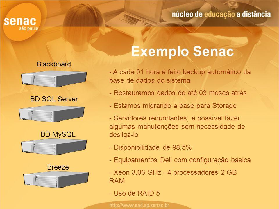Exemplo Senac Blackboard BD SQL Server - A cada 01 hora é feito backup automático da base de dados do sistema - Restauramos dados de até 03 meses atrá