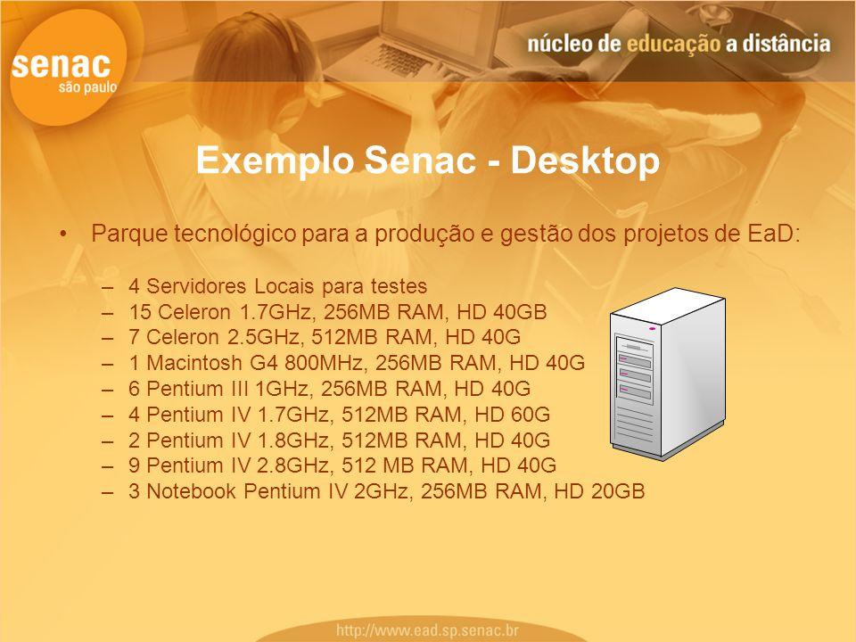 Exemplo Senac - Desktop Parque tecnológico para a produção e gestão dos projetos de EaD: –4 Servidores Locais para testes –15 Celeron 1.7GHz, 256MB RA