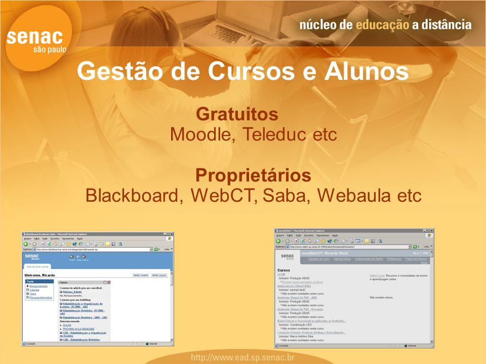 Gestão de Cursos e Alunos Gratuitos Moodle, Teleduc etc Proprietários Blackboard, WebCT, Saba, Webaula etc
