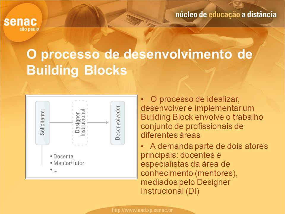 O processo de desenvolvimento de Building Blocks O processo de idealizar, desenvolver e implementar um Building Block envolve o trabalho conjunto de p