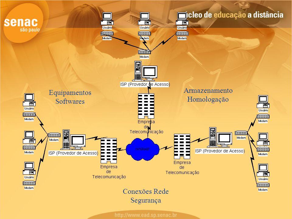 Armazenamento Homologação Equipamentos Softwares Conexões Rede Segurança
