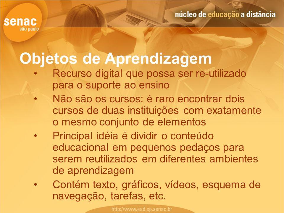 Objetos de Aprendizagem Recurso digital que possa ser re-utilizado para o suporte ao ensino Não são os cursos: é raro encontrar dois cursos de duas in