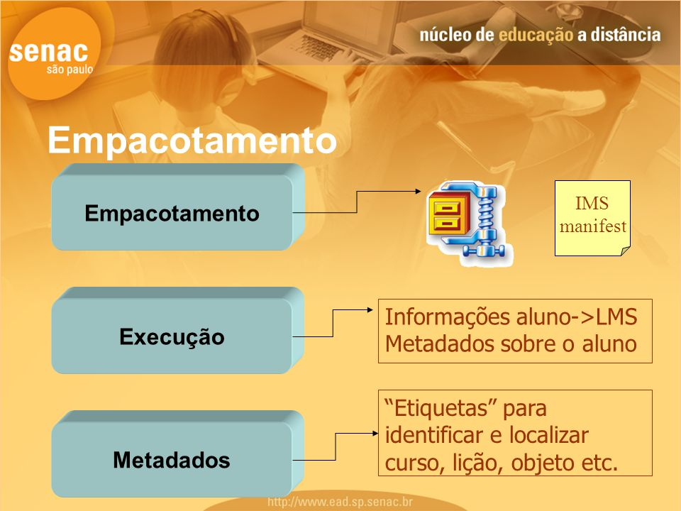 Empacotamento Execução Metadados Informações aluno->LMS Metadados sobre o aluno IMS manifest Etiquetas para identificar e localizar curso, lição, obje