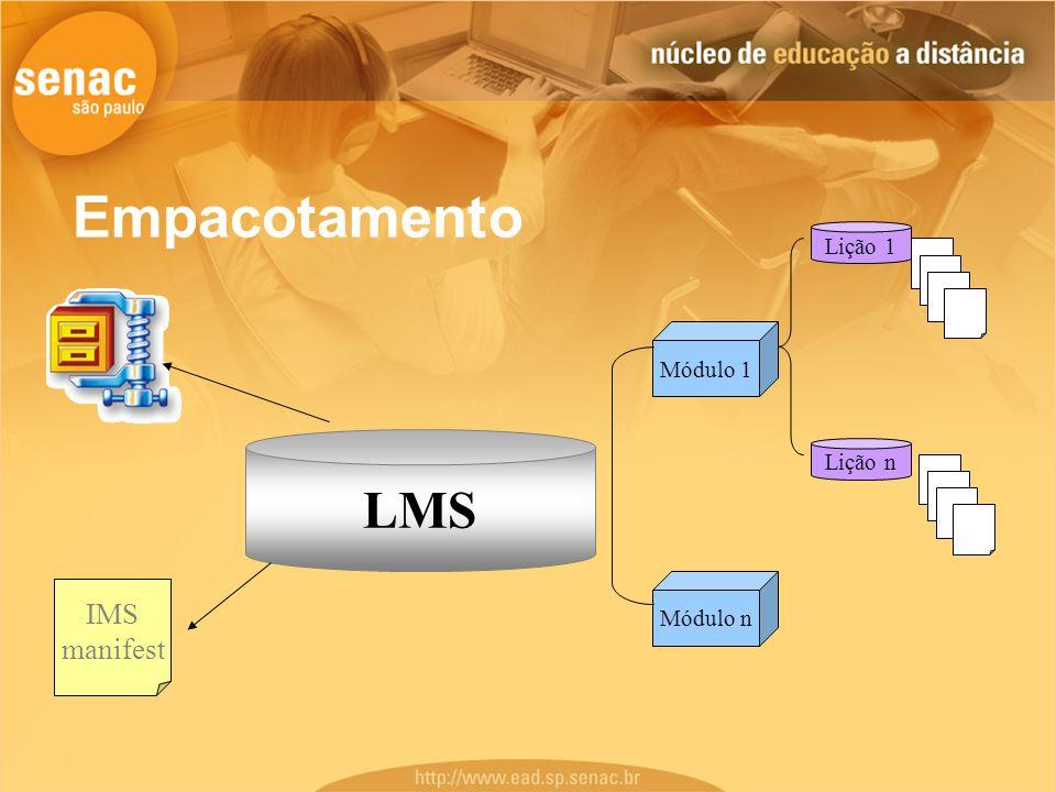 Empacotamento IMS manifest LMS Módulo 1 Lição 1 Lição n Módulo n