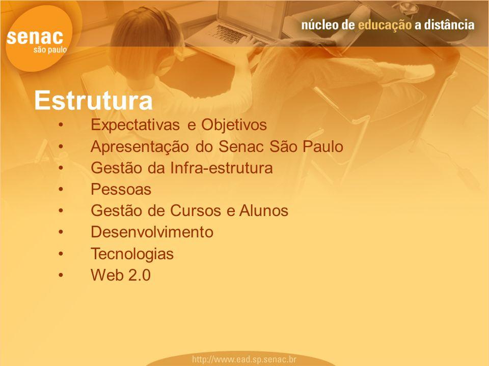 Estrutura Expectativas e Objetivos Apresentação do Senac São Paulo Gestão da Infra-estrutura Pessoas Gestão de Cursos e Alunos Desenvolvimento Tecnolo