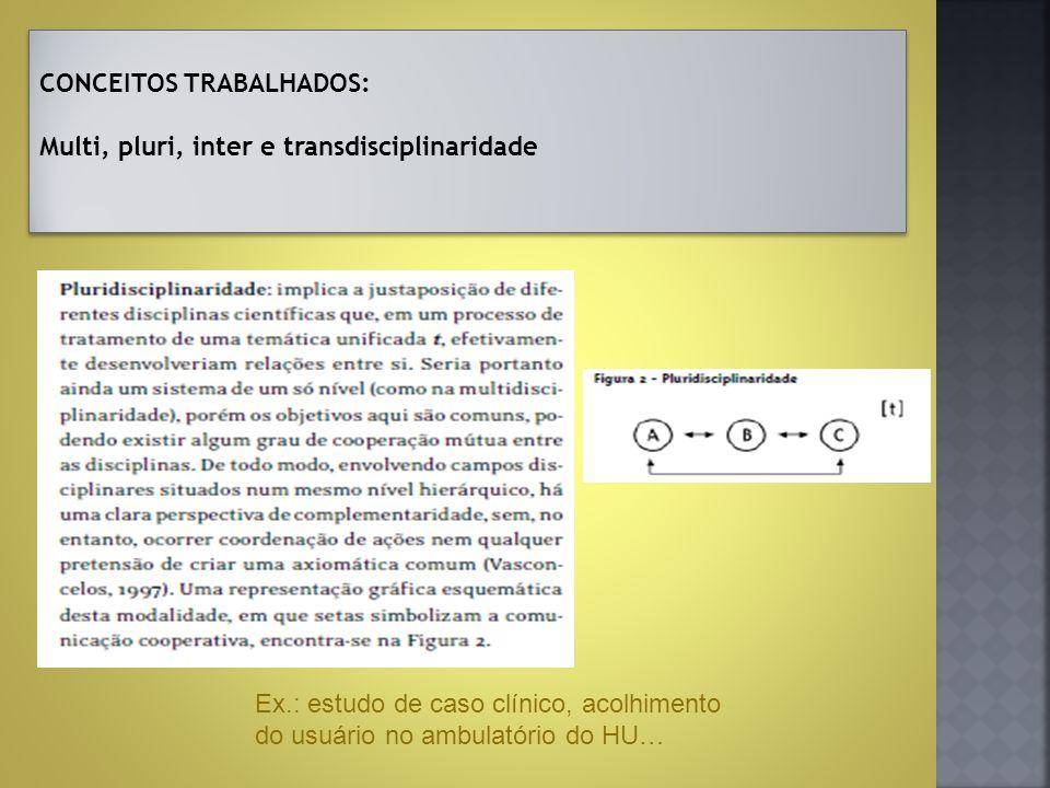 Ex.: estudo de caso clínico, acolhimento do usuário no ambulatório do HU… CONCEITOS TRABALHADOS: Multi, pluri, inter e transdisciplinaridade CONCEITOS