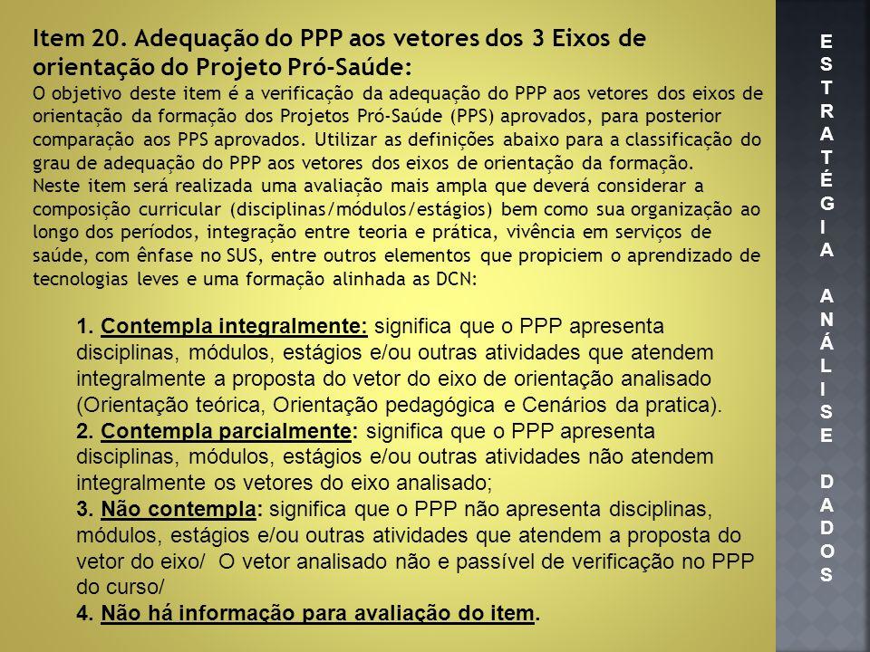 Item 20. Adequação do PPP aos vetores dos 3 Eixos de orientação do Projeto Pró-Saúde: O objetivo deste item é a verificação da adequação do PPP aos ve