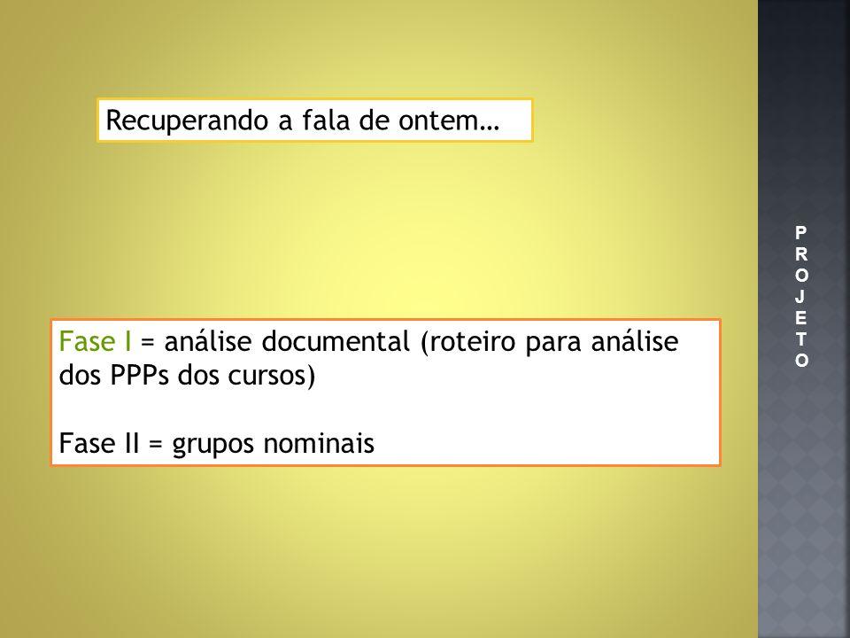 Fase I = análise documental (roteiro para análise dos PPPs dos cursos) Fase II = grupos nominais Recuperando a fala de ontem… PROJETOPROJETO