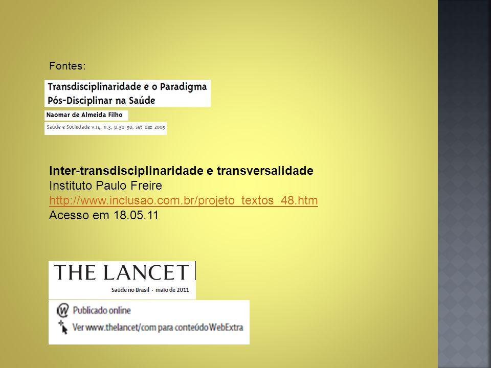 Fontes: Inter-transdisciplinaridade e transversalidade Instituto Paulo Freire http://www.inclusao.com.br/projeto_textos_48.htm Acesso em 18.05.11