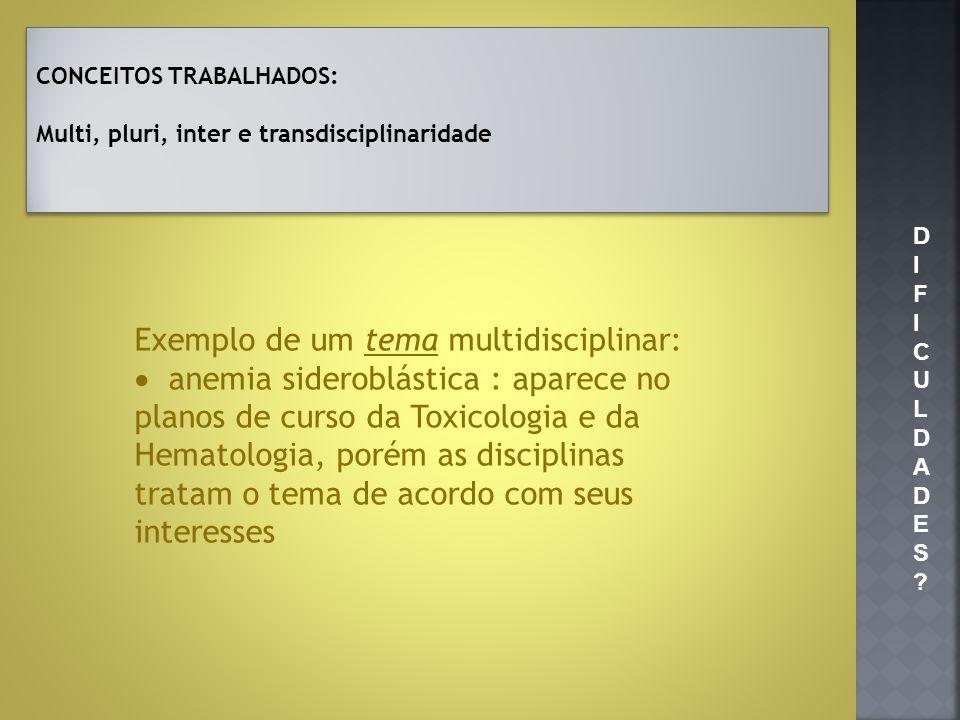 Exemplo de um tema multidisciplinar: anemia sideroblástica : aparece no planos de curso da Toxicologia e da Hematologia, porém as disciplinas tratam o