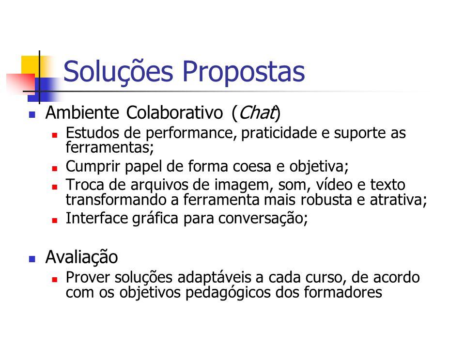 Soluções Propostas Ambiente Colaborativo (Chat) Estudos de performance, praticidade e suporte as ferramentas; Cumprir papel de forma coesa e objetiva;