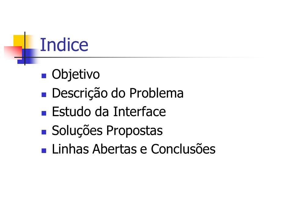 Indice Objetivo Descrição do Problema Estudo da Interface Soluções Propostas Linhas Abertas e Conclusões