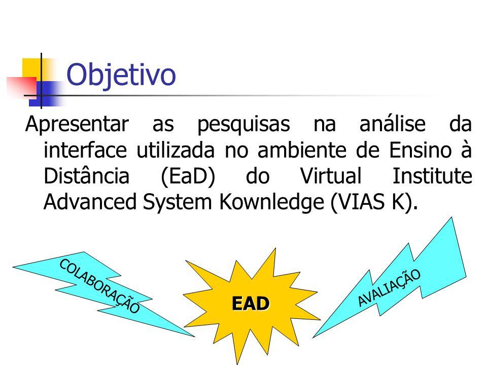 Objetivo Apresentar as pesquisas na análise da interface utilizada no ambiente de Ensino à Distância (EaD) do Virtual Institute Advanced System Kownle