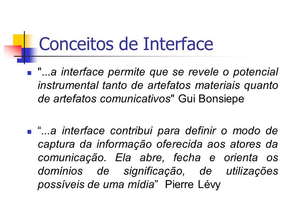 Conceitos de Interface