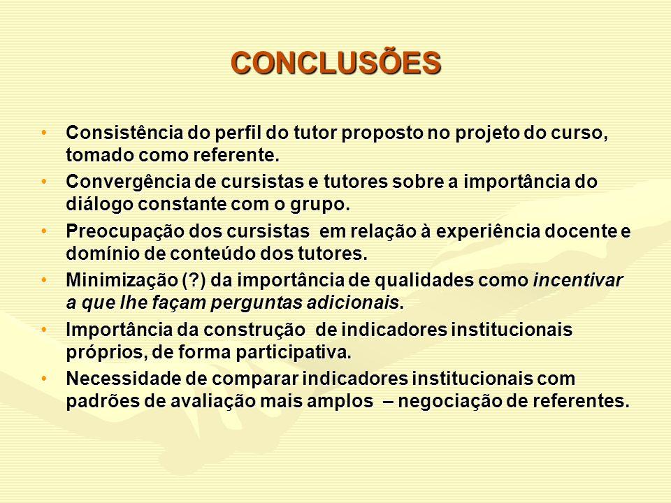 CONCLUSÕES Consistência do perfil do tutor proposto no projeto do curso, tomado como referente.Consistência do perfil do tutor proposto no projeto do
