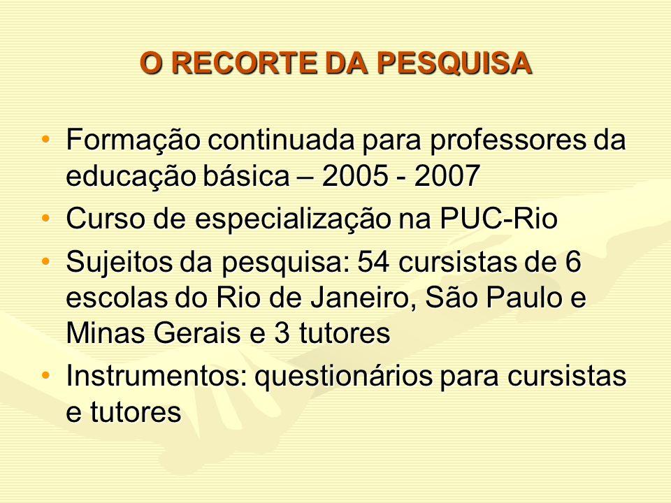 O RECORTE DA PESQUISA Formação continuada para professores da educação básica – 2005 - 2007Formação continuada para professores da educação básica – 2