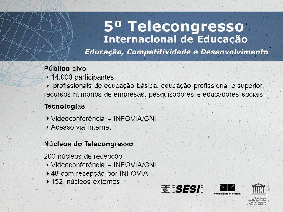 Público-alvo 14.000 participantes profissionais de educação básica, educação profissional e superior, recursos humanos de empresas, pesquisadores e educadores sociais.