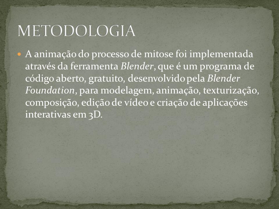 A animação do processo de mitose foi implementada através da ferramenta Blender, que é um programa de código aberto, gratuito, desenvolvido pela Blend
