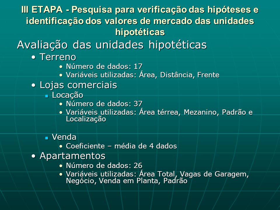 III ETAPA - Pesquisa para verificação das hipóteses e identificação dos valores de mercado das unidades hipotéticas Avaliação das unidades hipotéticas