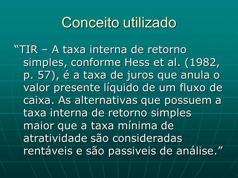 Conceito utilizado TIR – A taxa interna de retorno simples, conforme Hess et al. (1982, p. 57), é a taxa de juros que anula o valor presente líquido d