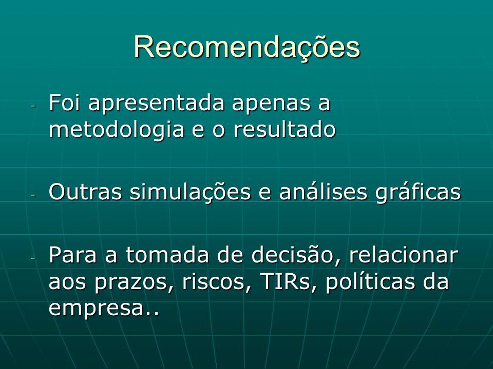 Recomendações - Foi apresentada apenas a metodologia e o resultado - Outras simulações e análises gráficas - Para a tomada de decisão, relacionar aos