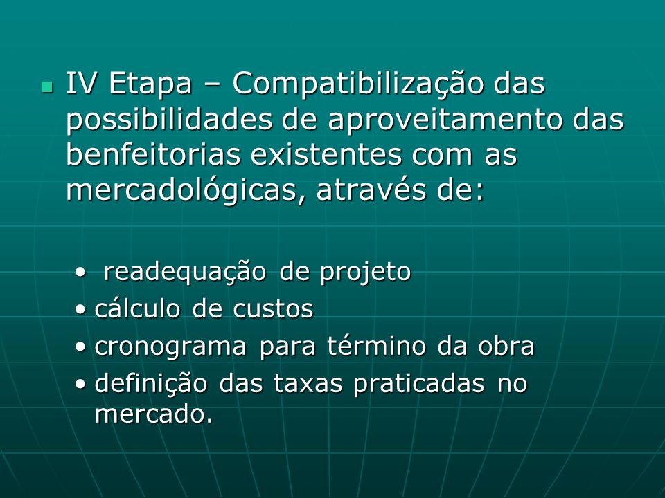 IV Etapa – Compatibilização das possibilidades de aproveitamento das benfeitorias existentes com as mercadológicas, através de: IV Etapa – Compatibili