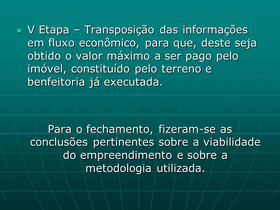 V Etapa – Transposição das informações em fluxo econômico, para que, deste seja obtido o valor máximo a ser pago pelo imóvel, constituído pelo terreno