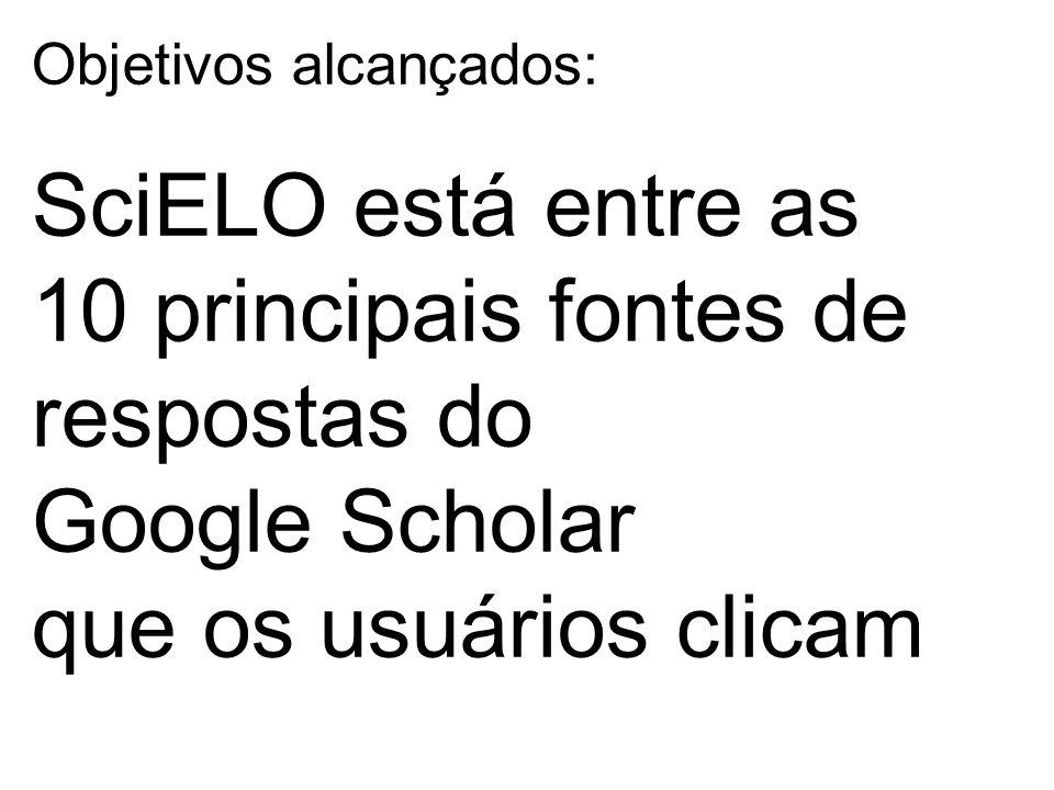 Objetivos alcançados: SciELO está entre as 10 principais fontes de respostas do Google Scholar que os usuários clicam