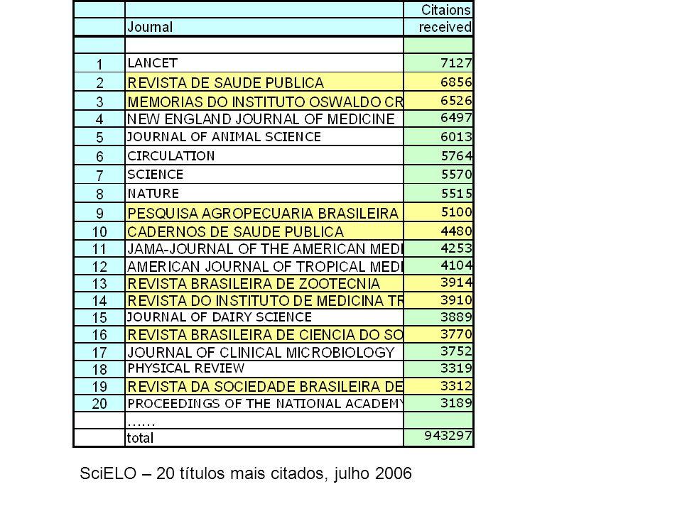 SciELO – 20 títulos mais citados, julho 2006