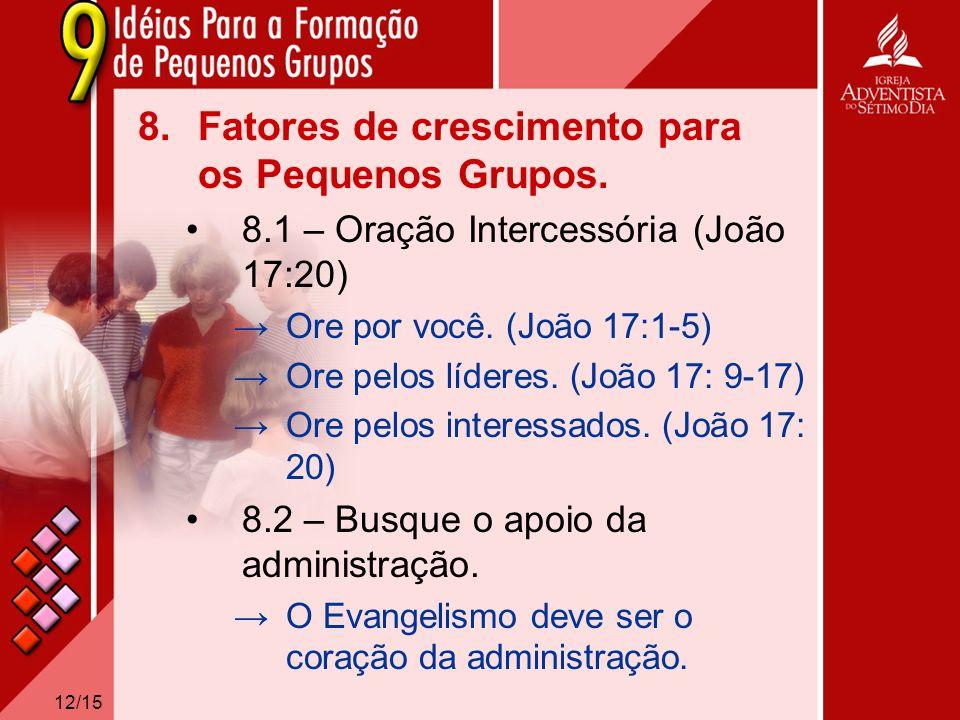 12/15 8.Fatores de crescimento para os Pequenos Grupos. 8.1 – Oração Intercessória (João 17:20) Ore por você. (João 17:1-5) Ore pelos líderes. (João 1
