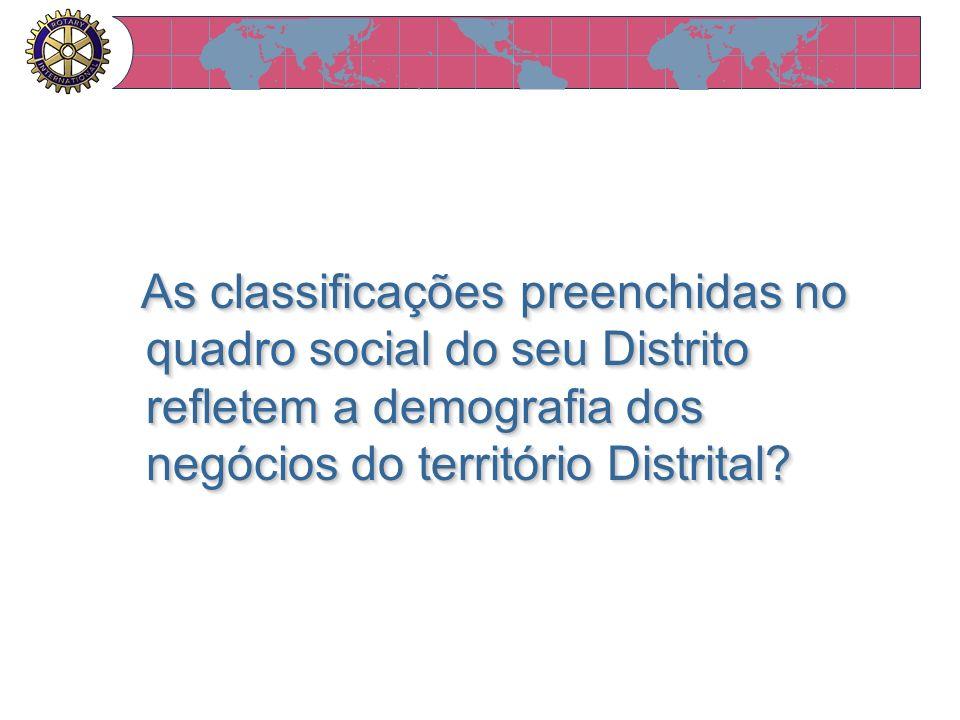 As classificações preenchidas no quadro social do seu Distrito refletem a demografia dos negócios do território Distrital? As classificações preenchid