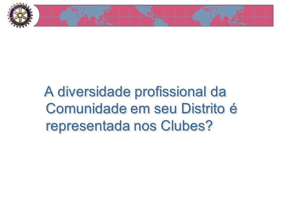 A diversidade profissional da Comunidade em seu Distrito é representada nos Clubes? A diversidade profissional da Comunidade em seu Distrito é represe