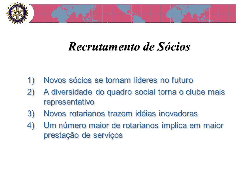 Recrutamento de Sócios 1) Novos sócios se tornam líderes no futuro 2)A diversidade do quadro social torna o clube mais representativo 3)Novos rotarian