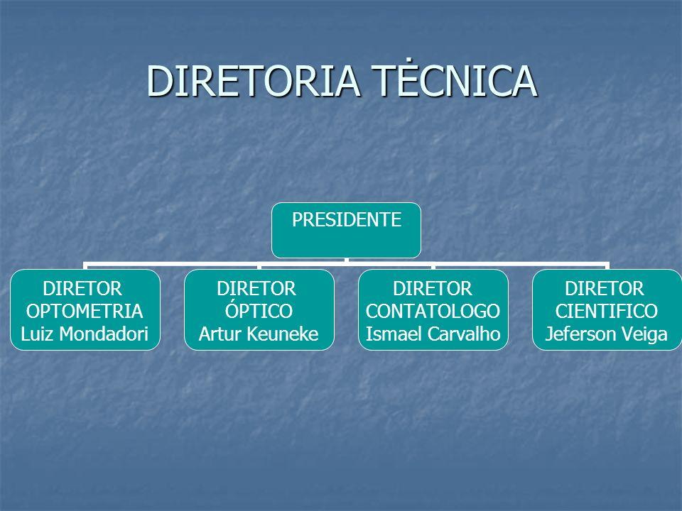 A estrutura do conselho Sede CROO Regional Oeste Resp.