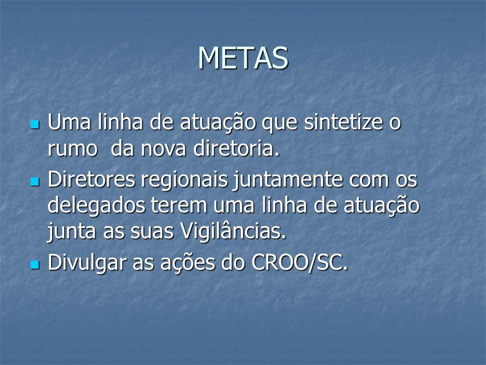 METAS Uma linha de atuação que sintetize o rumo da nova diretoria. Uma linha de atuação que sintetize o rumo da nova diretoria. Diretores regionais ju