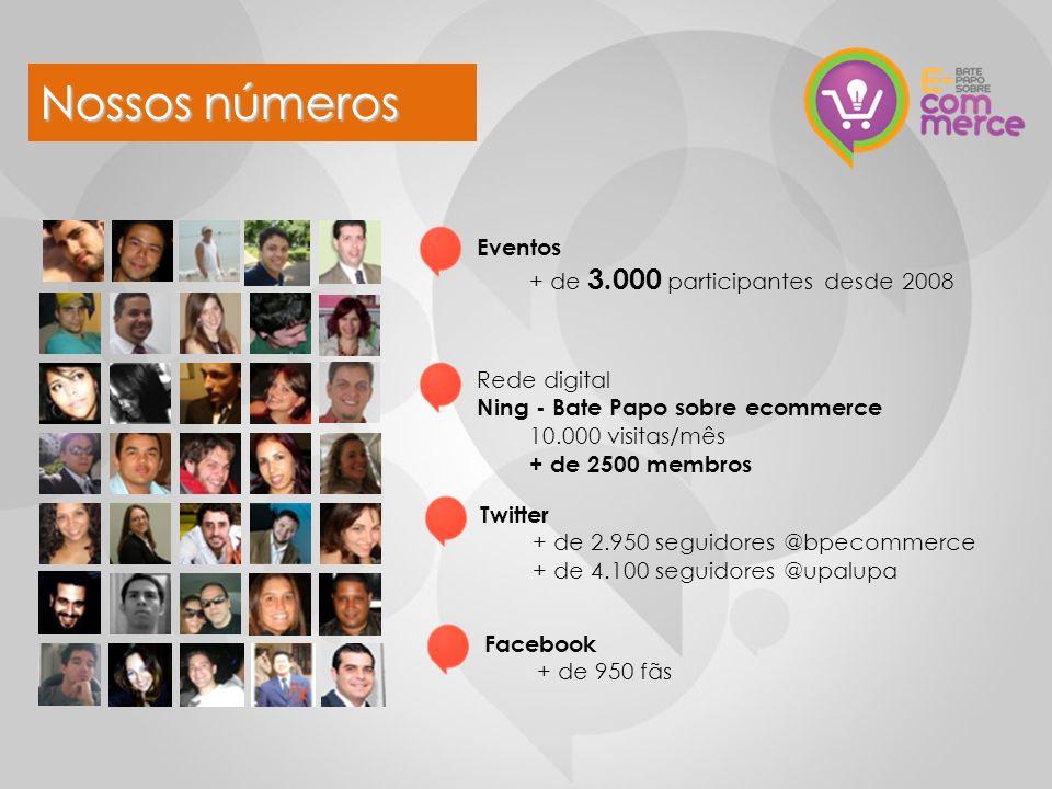 7 Rede digital Ning - Bate Papo sobre ecommerce 10.000 visitas/mês + de 2500 membros Twitter + de 2.950 seguidores @bpecommerce + de 4.100 seguidores @upalupa Facebook + de 950 fãs Eventos + de 3.000 participantes desde 2008 Nossos números