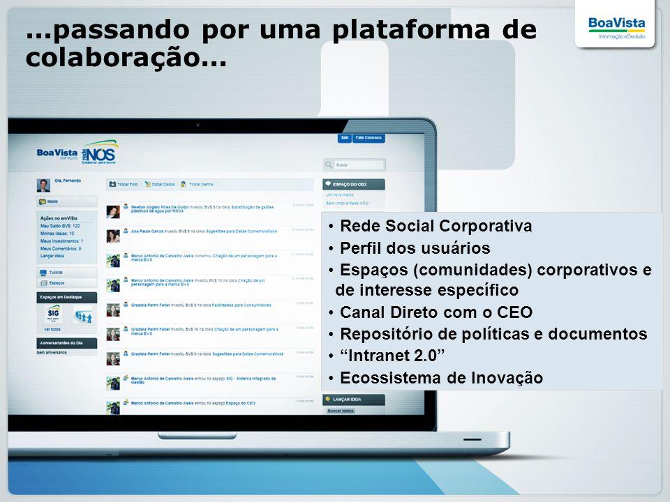 ...passando por uma plataforma de colaboração... Rede Social Corporativa Perfil dos usuários Espaços (comunidades) corporativos e de interesse específ