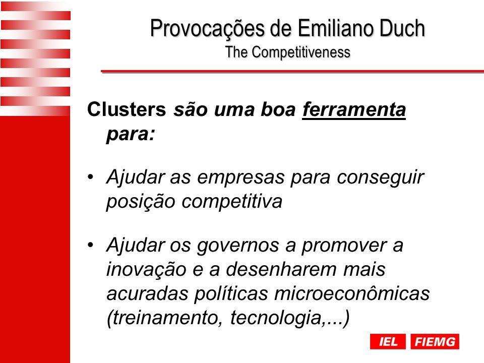 Provocações de Emiliano Duch The Competitiveness Clusters são uma boa ferramenta para: Ajudar as empresas para conseguir posição competitiva Ajudar os governos a promover a inovação e a desenharem mais acuradas políticas microeconômicas (treinamento, tecnologia,...)
