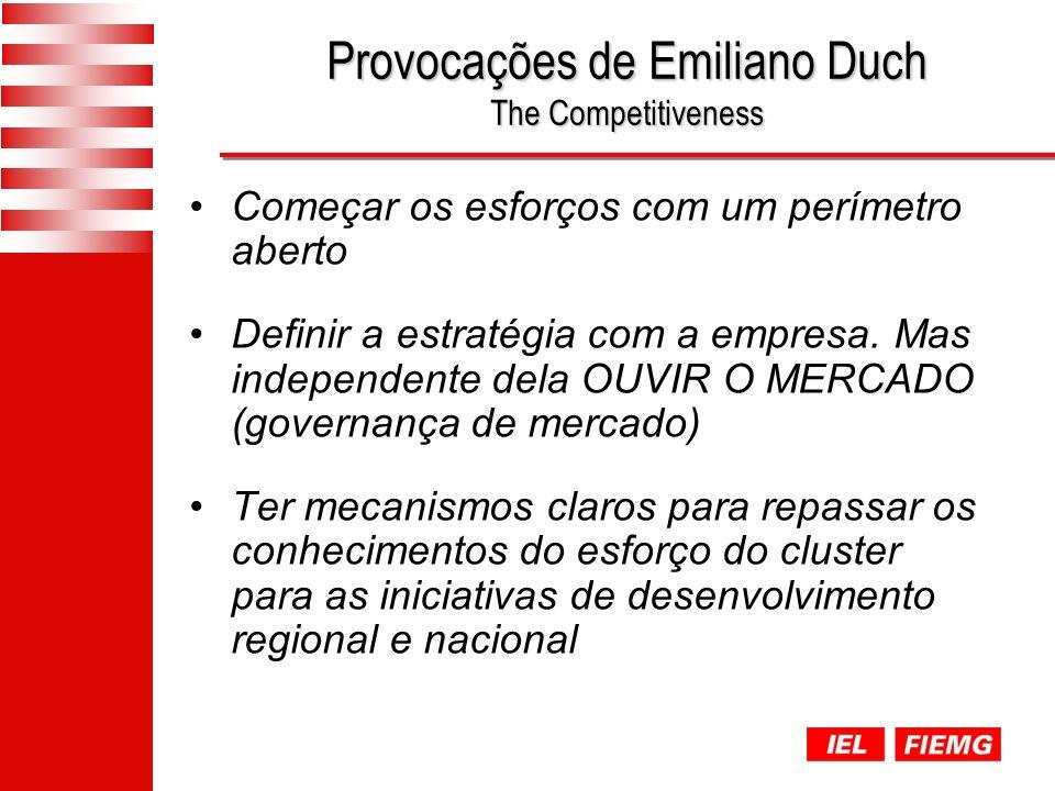 Provocações de Emiliano Duch The Competitiveness Começar os esforços com um perímetro aberto Definir a estratégia com a empresa.
