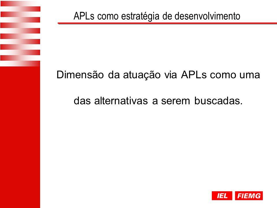 APLs como estratégia de desenvolvimento Dimensão da atuação via APLs como uma das alternativas a serem buscadas.
