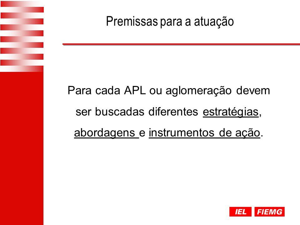 Premissas para a atuação Para cada APL ou aglomeração devem ser buscadas diferentes estratégias, abordagens e instrumentos de ação.