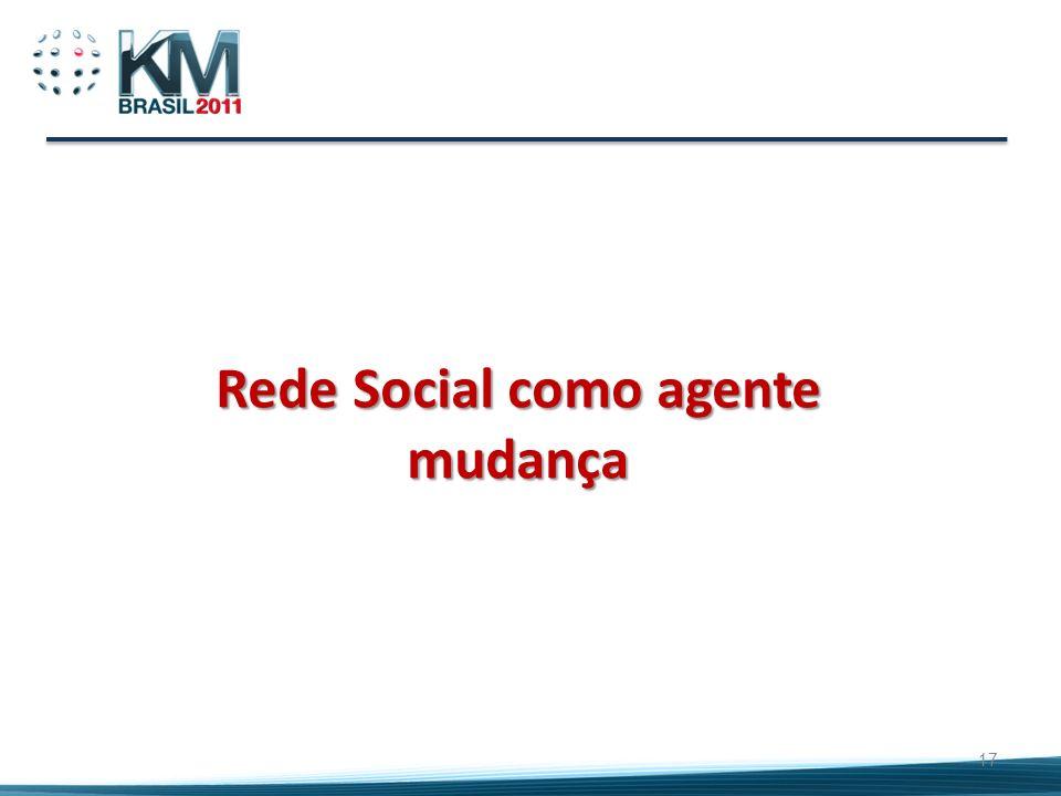 Rede Social como agente mudança 17