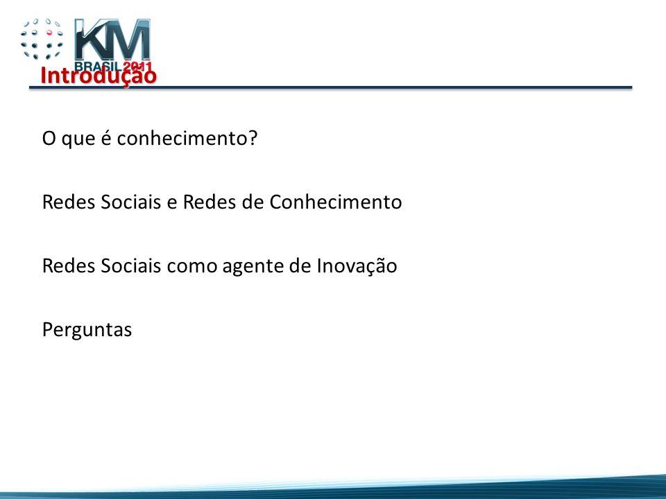 Introdução O que é conhecimento? Redes Sociais e Redes de Conhecimento Redes Sociais como agente de Inovação Perguntas