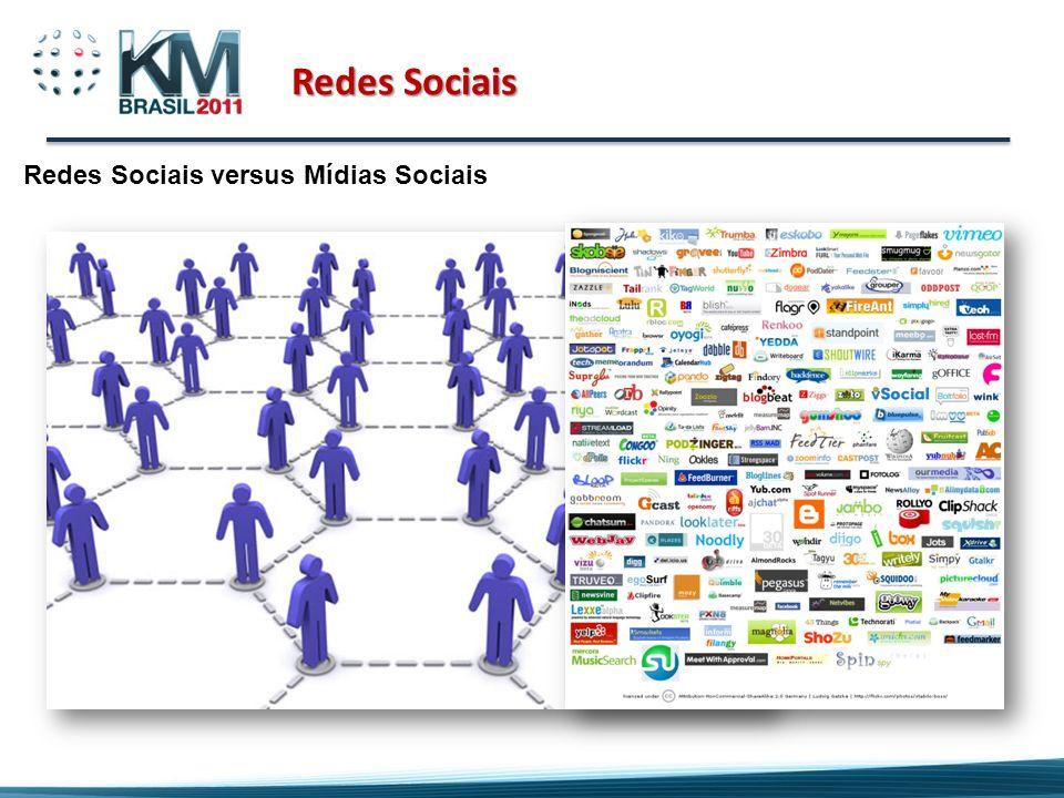 Redes Sociais Redes Sociais versus Mídias Sociais